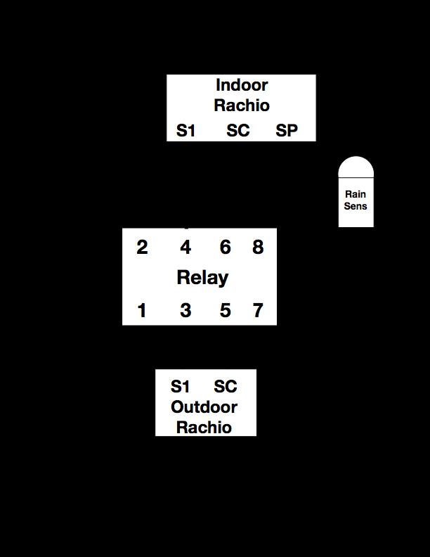 43a32de893a1bde3cb3c1efa39cdb6b11e0c8956 how to connect wired rain sensor to 2 gen2 controllers? support irritrol rain sensor wiring diagram at crackthecode.co