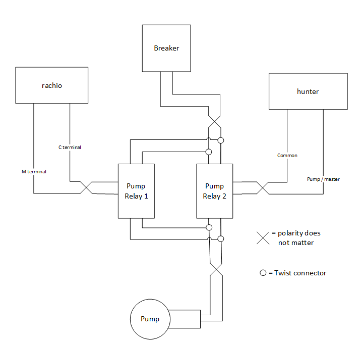 Pump Start Relay Wiring Diagram from community.rachio.com