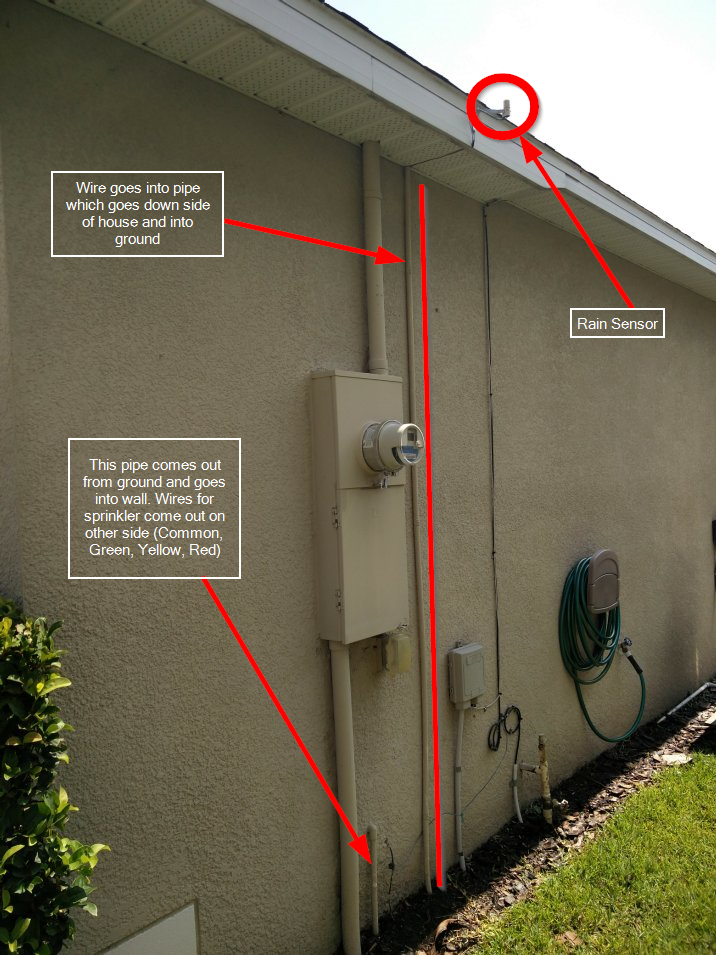Rain Sensor Outside Annotated Png716x955 756 Kb